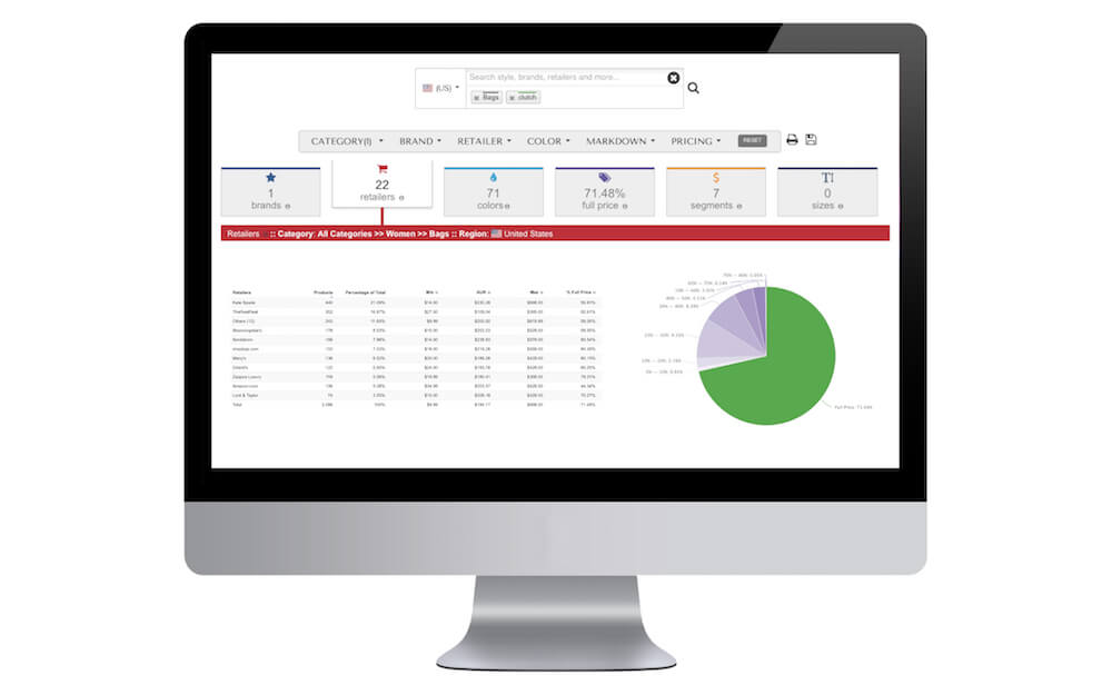 computer screen with retail charts and graphs