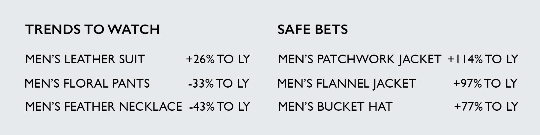 Maximalism Mens Data