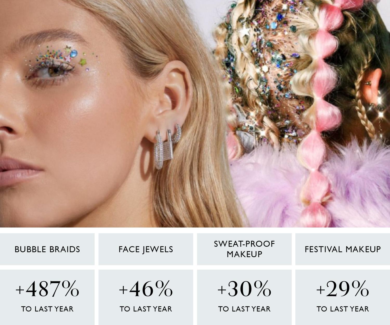 Rave Beauty Trends