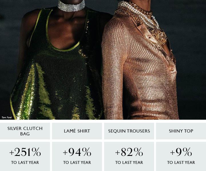 Womenswear Trends